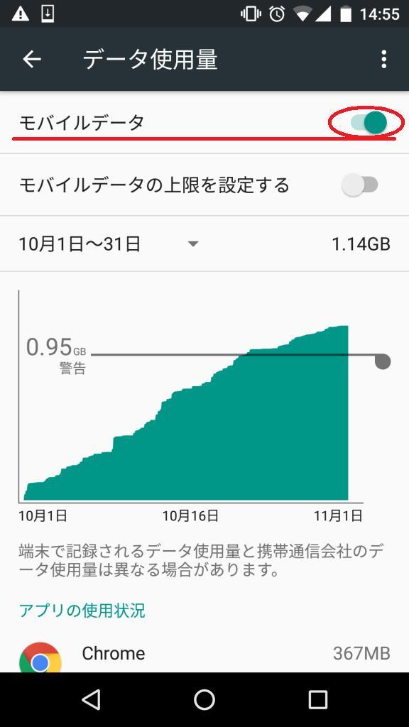 androidモバイルデータ